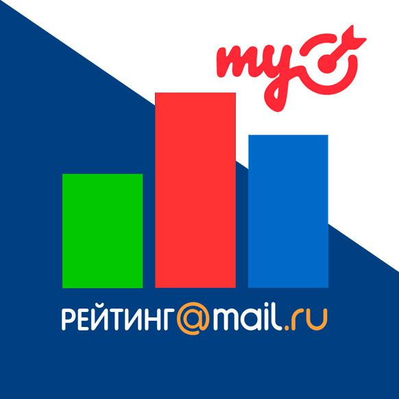 Счётчик Рейтинг Mail.Ru Top.Mail.ru