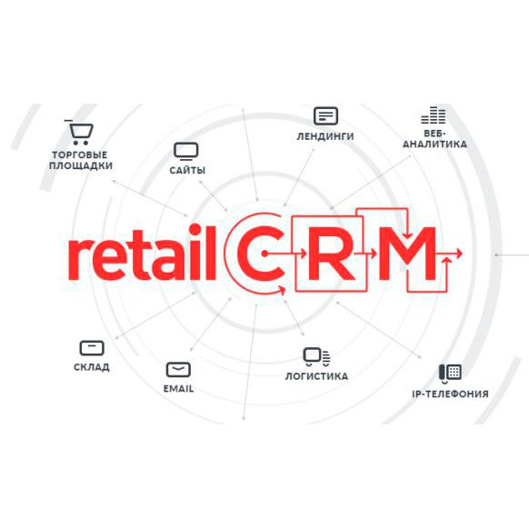 Интеграция сайта с Retail CRM