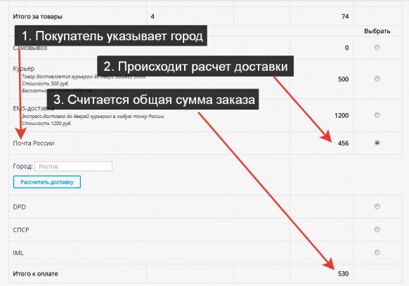 Расчет доставки Почтой России